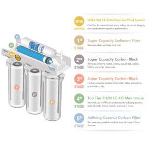Apec Ro 90 Reverse Osmosis Filter Review Reverse Osmosis